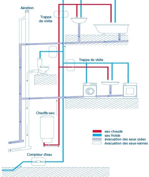 schema-evacuation-des-eaux-usees