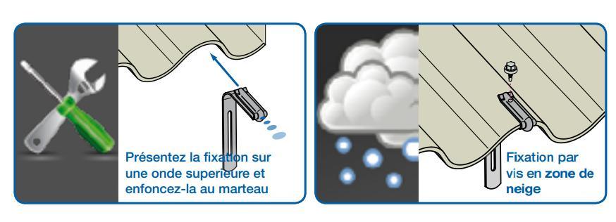 frenehard et michaux fixation negrafix pour crochet de. Black Bedroom Furniture Sets. Home Design Ideas